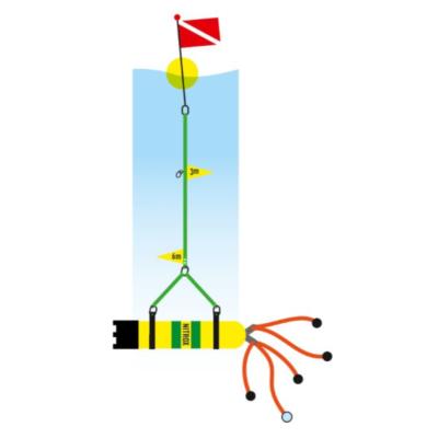 Système de décompression OXY